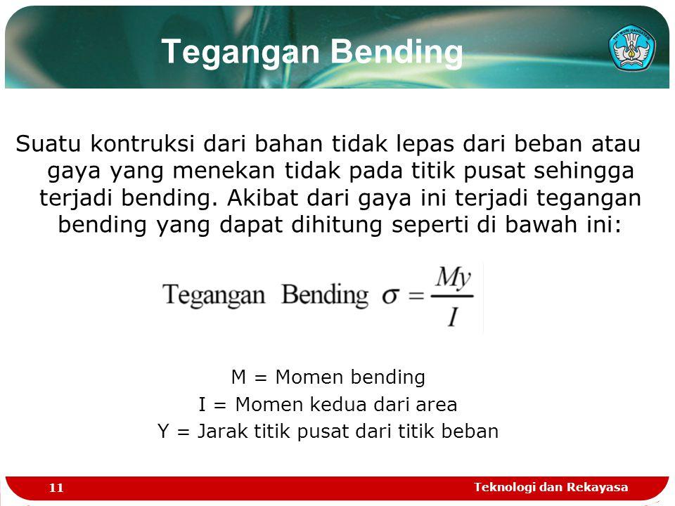 Tegangan Bending