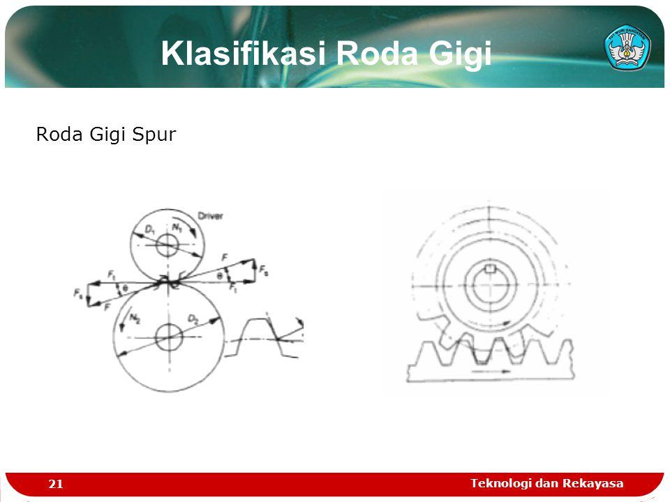 Klasifikasi Roda Gigi Roda Gigi Spur Teknologi dan Rekayasa