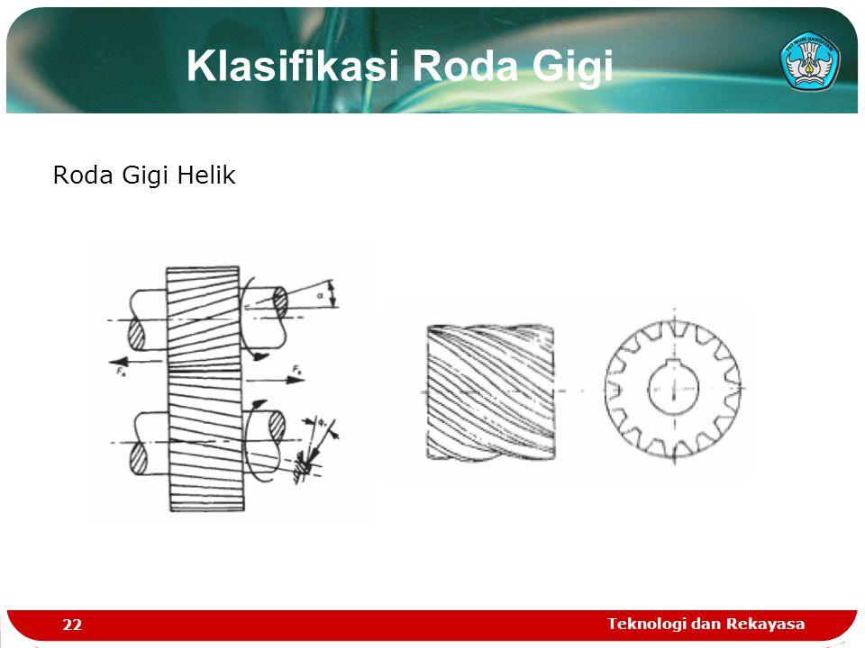Klasifikasi Roda Gigi Roda Gigi Helik Teknologi dan Rekayasa