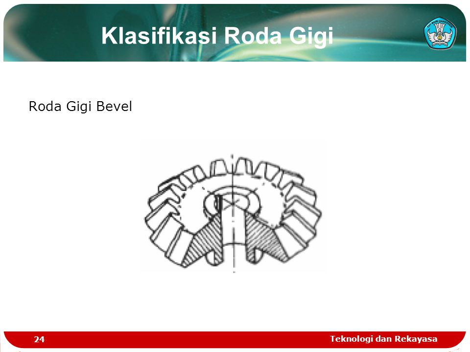 Klasifikasi Roda Gigi Roda Gigi Bevel Teknologi dan Rekayasa