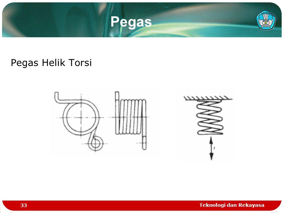 Pegas Pegas Helik Torsi Teknologi dan Rekayasa