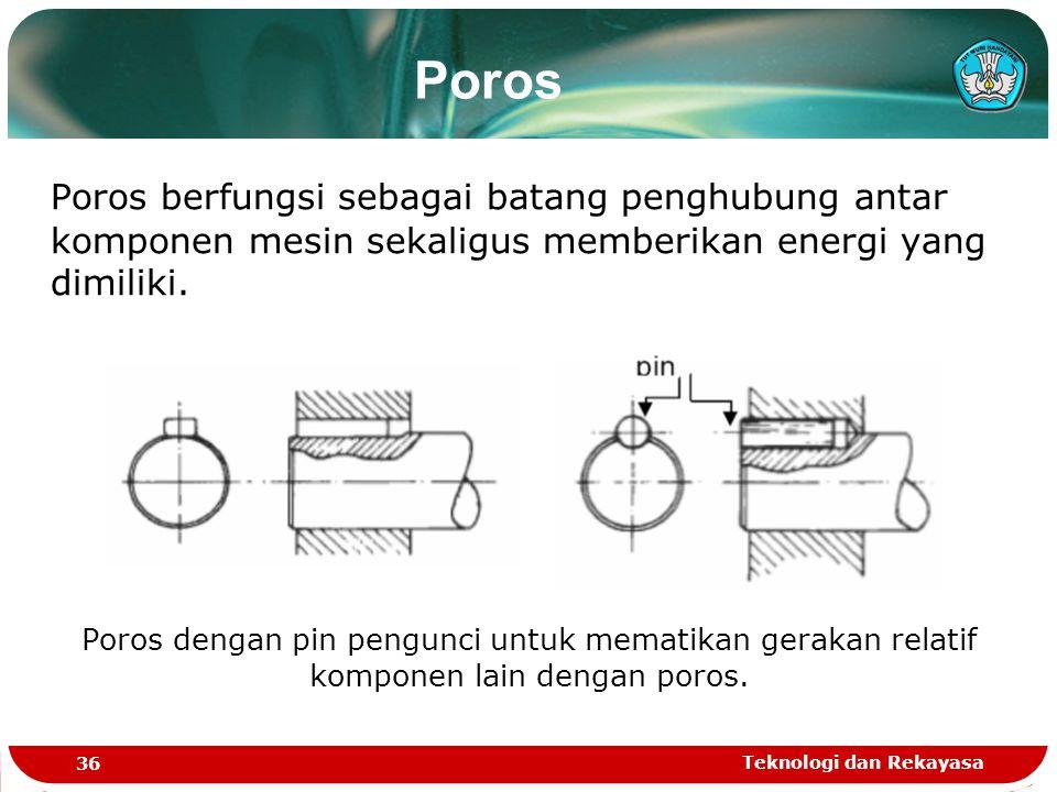 Poros Poros berfungsi sebagai batang penghubung antar komponen mesin sekaligus memberikan energi yang dimiliki.