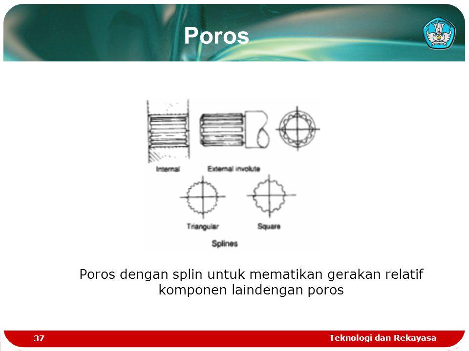Poros Poros dengan splin untuk mematikan gerakan relatif komponen laindengan poros.