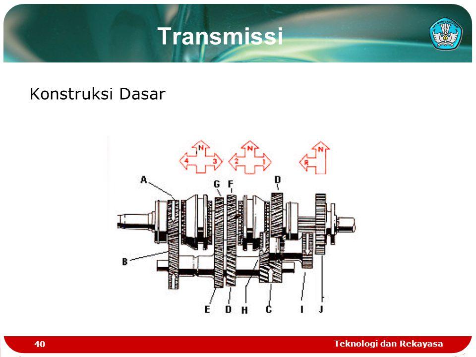 Transmissi Konstruksi Dasar Teknologi dan Rekayasa