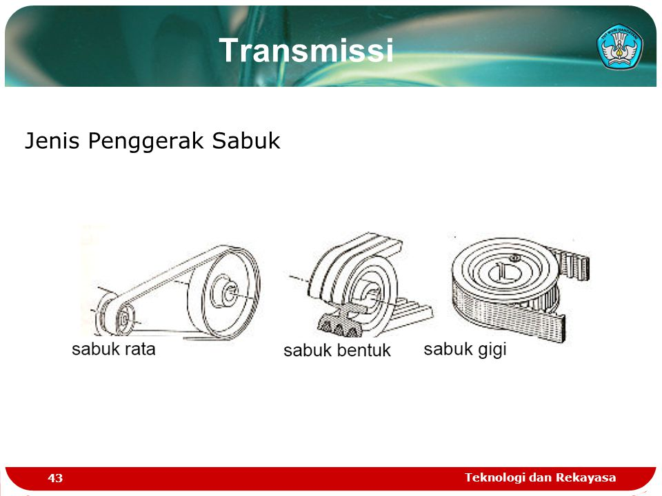 Transmissi Jenis Penggerak Sabuk Teknologi dan Rekayasa