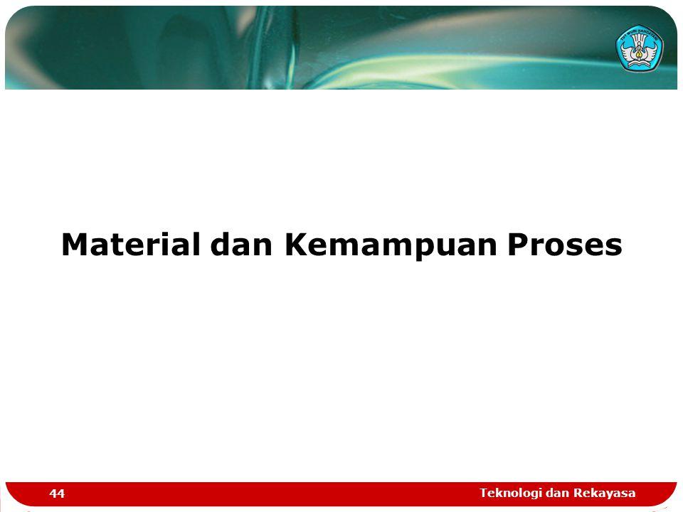 Material dan Kemampuan Proses