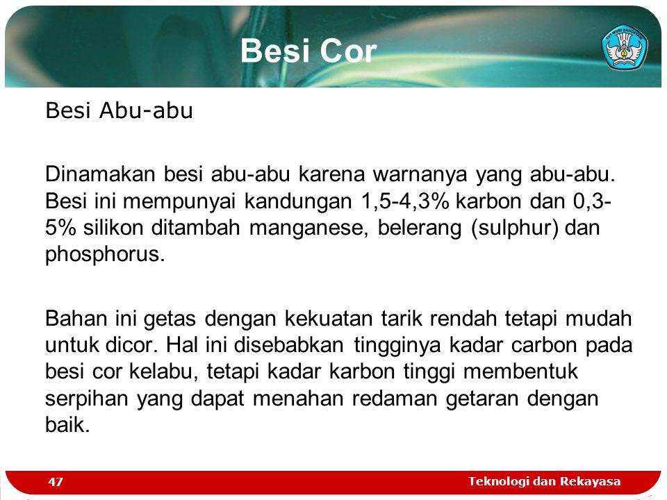 Besi Cor Besi Abu-abu.