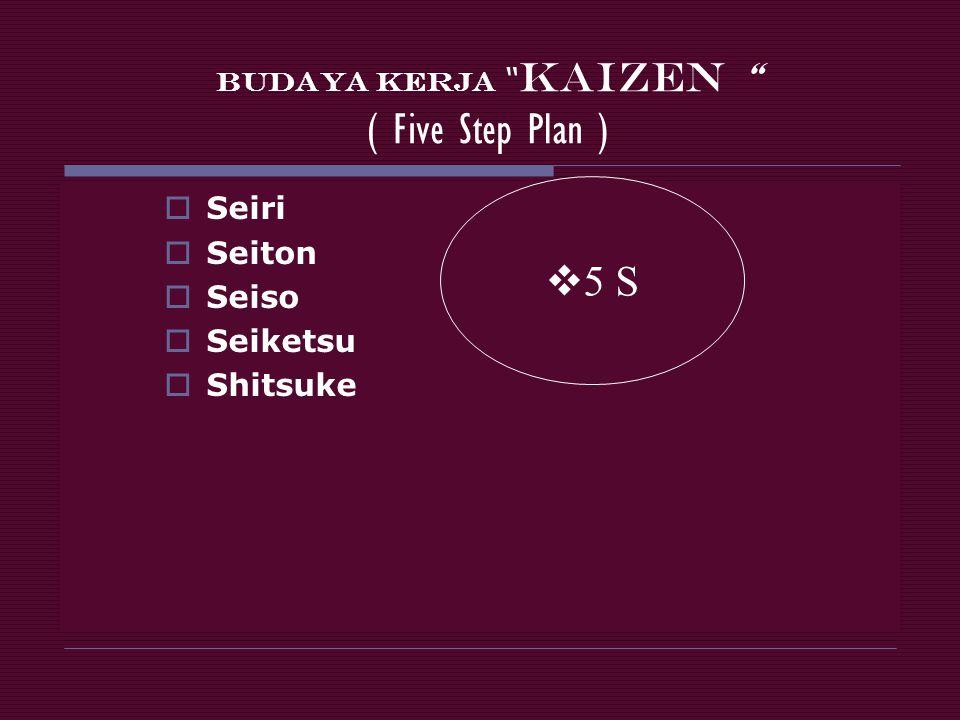 Budaya Kerja Kaizen ( Five Step Plan )