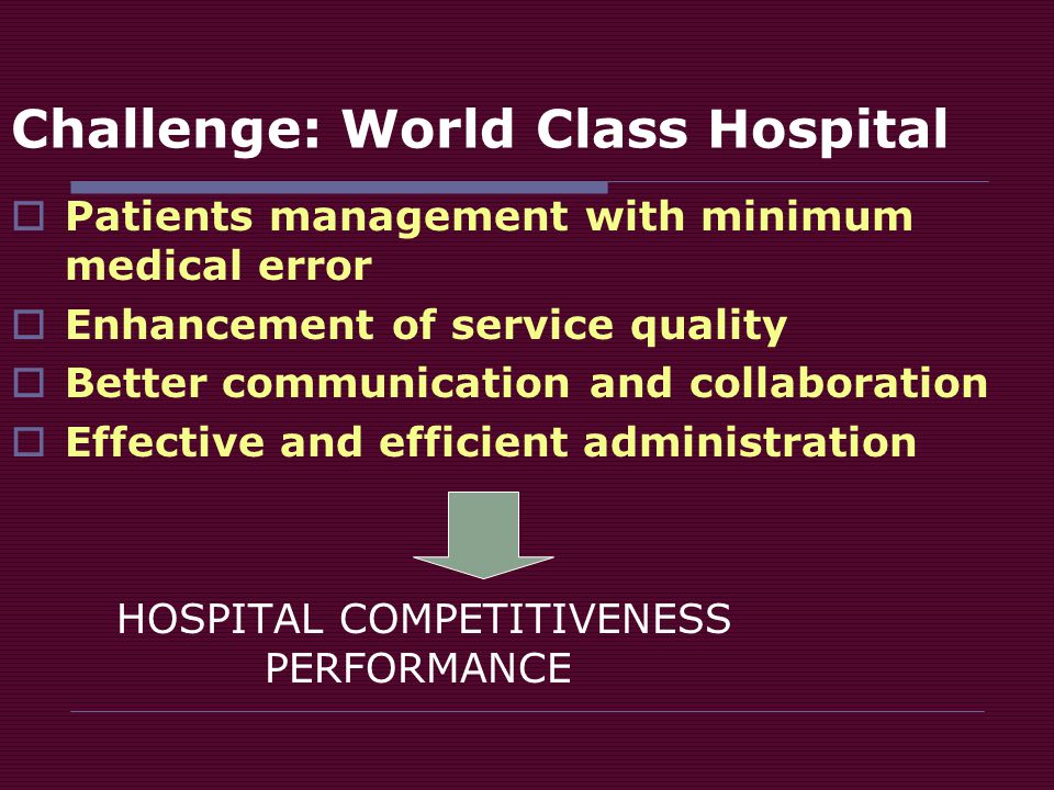 Challenge: World Class Hospital