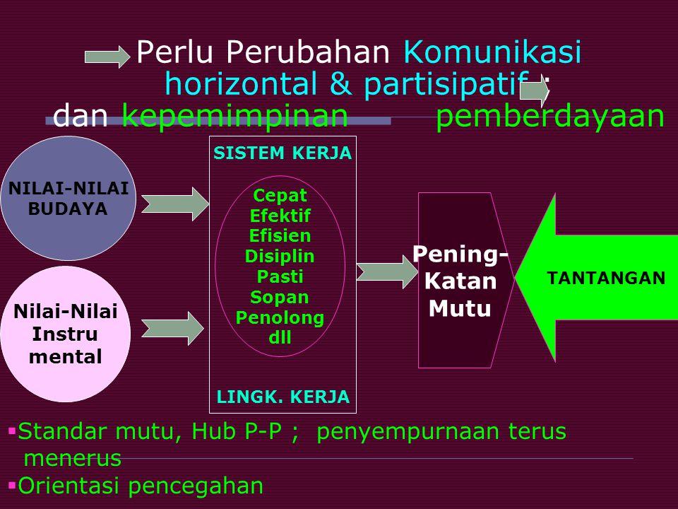 Perlu Perubahan Komunikasi horizontal & partisipatif ; dan kepemimpinan pemberdayaan