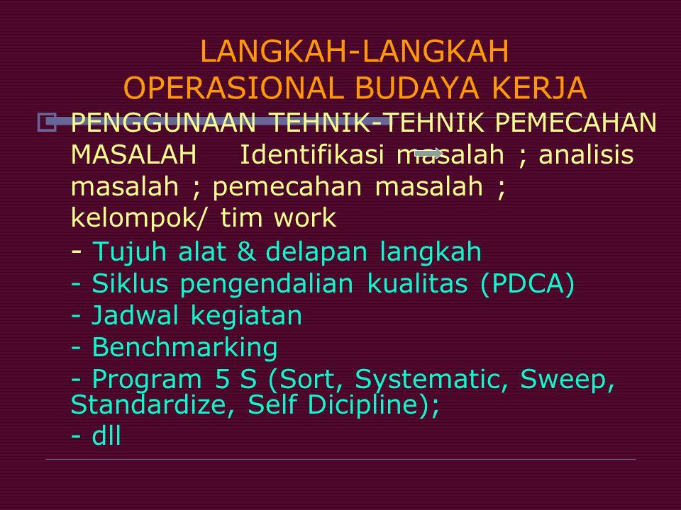 LANGKAH-LANGKAH OPERASIONAL BUDAYA KERJA