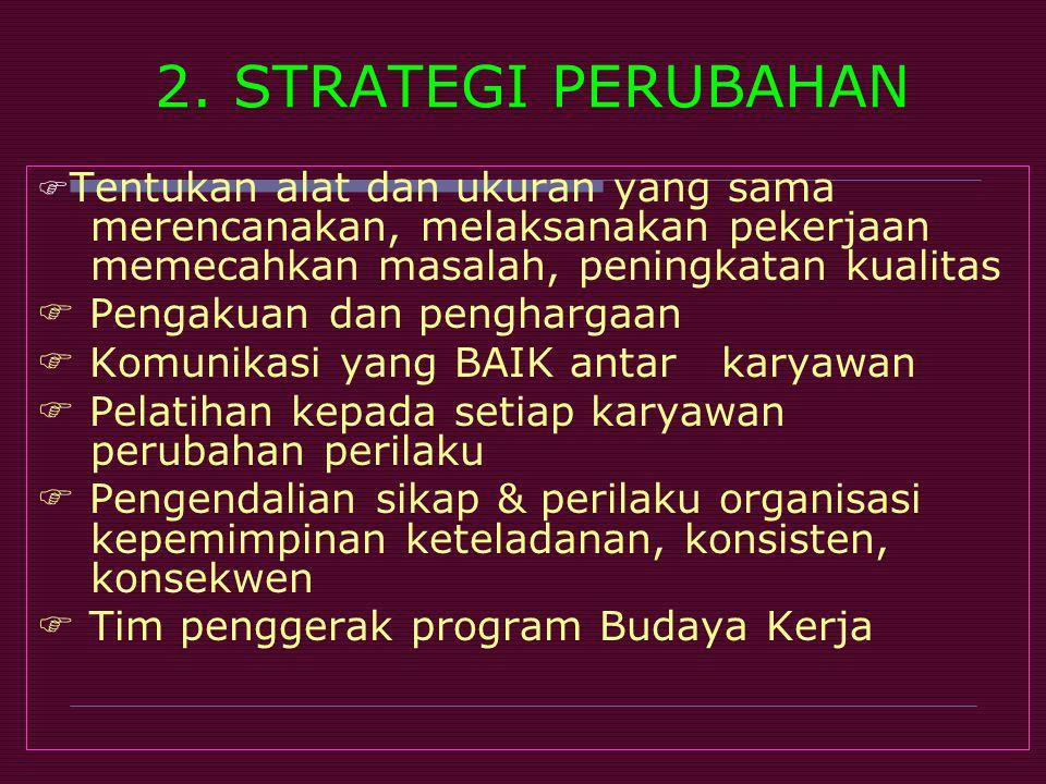 2. STRATEGI PERUBAHAN  Pengakuan dan penghargaan