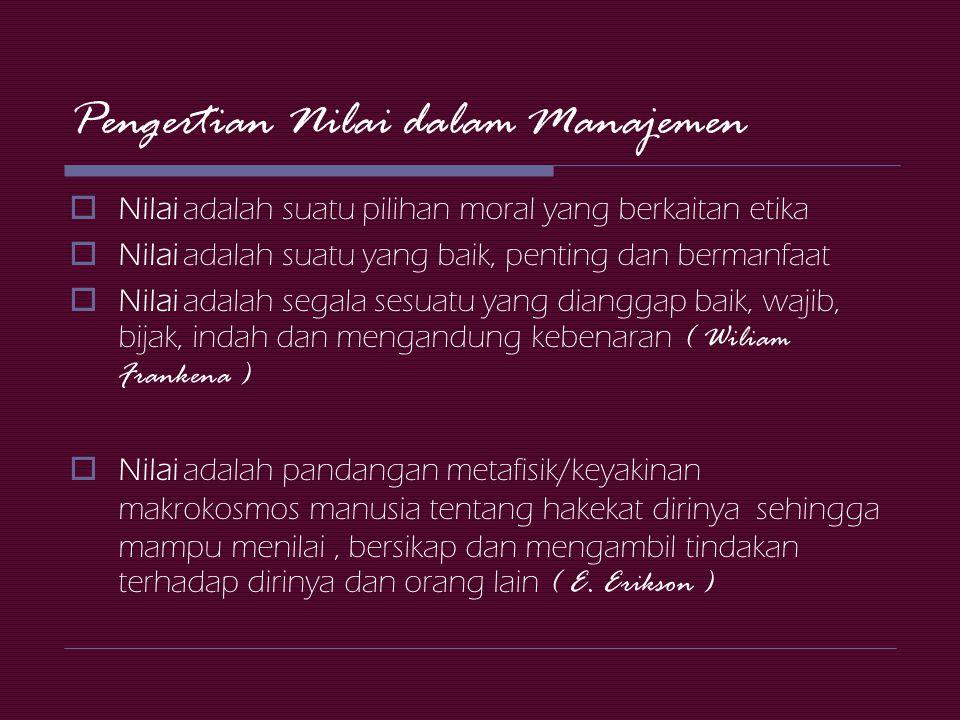 Pengertian Nilai dalam Manajemen