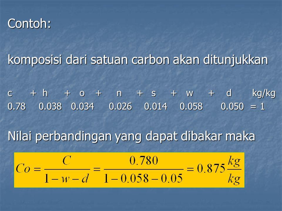 komposisi dari satuan carbon akan ditunjukkan