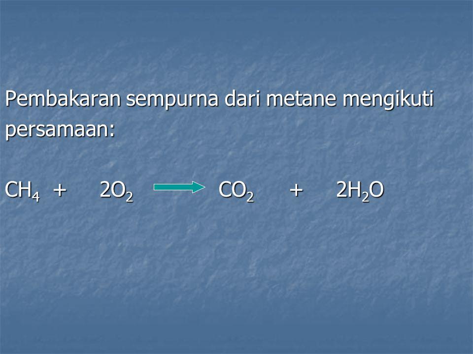 Pembakaran sempurna dari metane mengikuti