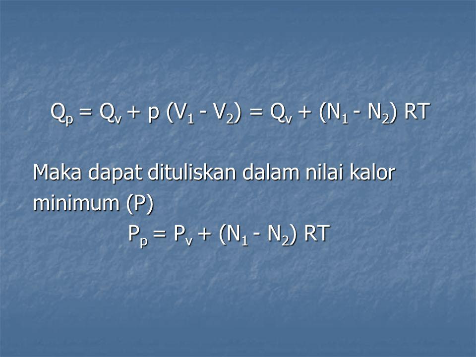 Qp = Qv + p (V1 - V2) = Qv + (N1 - N2) RT