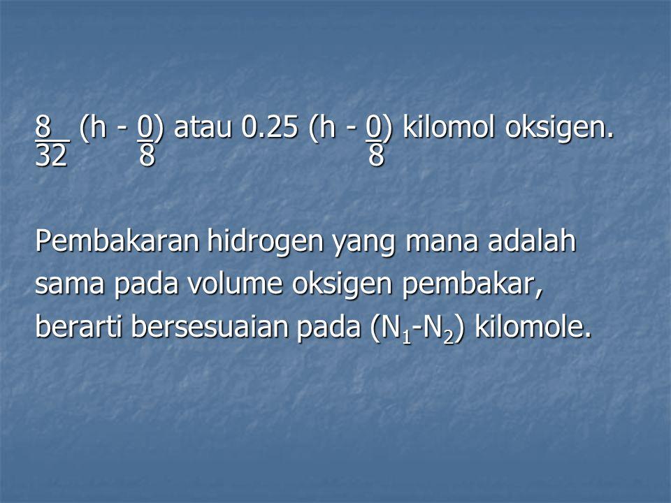 8 (h - 0) atau 0.25 (h - 0) kilomol oksigen.