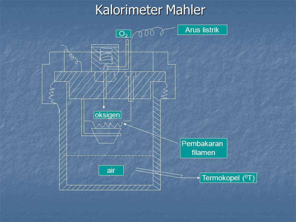 Kalorimeter Mahler Arus listrik O2 oksigen Pembakaran filamen air