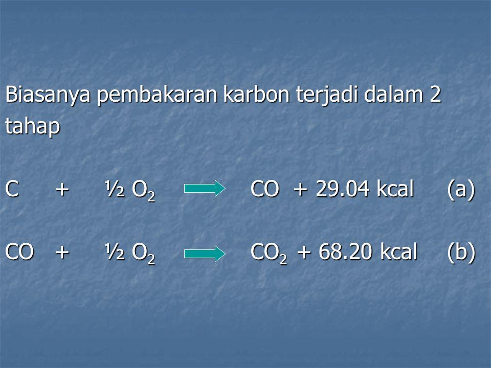 Biasanya pembakaran karbon terjadi dalam 2