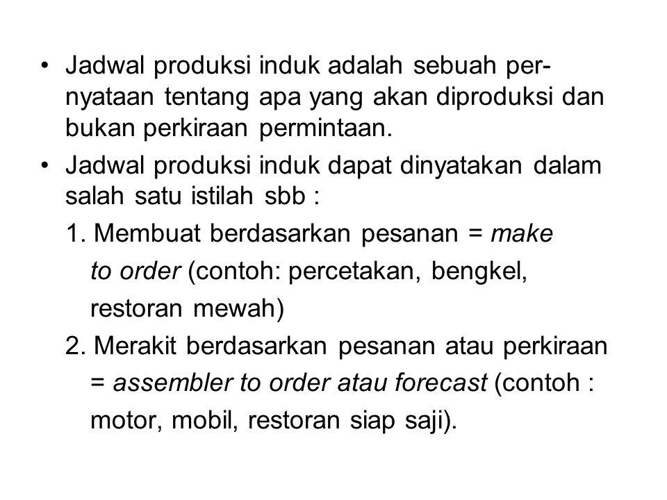 Jadwal produksi induk adalah sebuah per-nyataan tentang apa yang akan diproduksi dan bukan perkiraan permintaan.