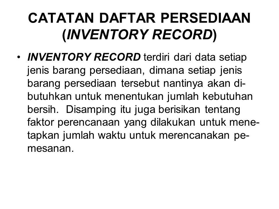 CATATAN DAFTAR PERSEDIAAN (INVENTORY RECORD)