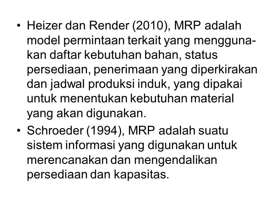 Heizer dan Render (2010), MRP adalah model permintaan terkait yang mengguna-kan daftar kebutuhan bahan, status persediaan, penerimaan yang diperkirakan dan jadwal produksi induk, yang dipakai untuk menentukan kebutuhan material yang akan digunakan.