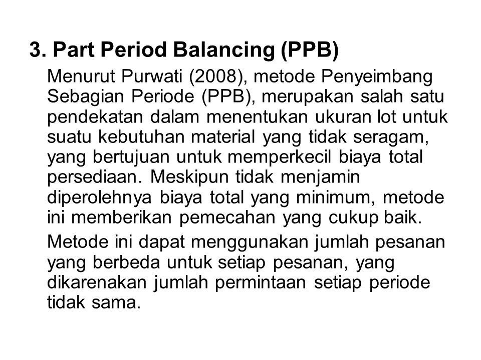 3. Part Period Balancing (PPB)
