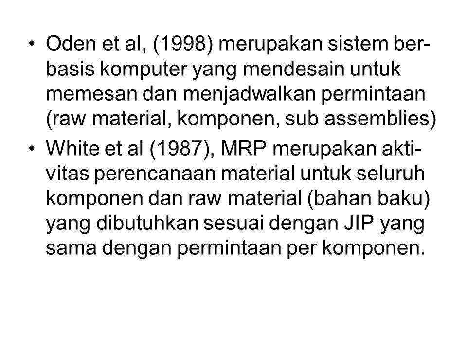 Oden et al, (1998) merupakan sistem ber-basis komputer yang mendesain untuk memesan dan menjadwalkan permintaan (raw material, komponen, sub assemblies)