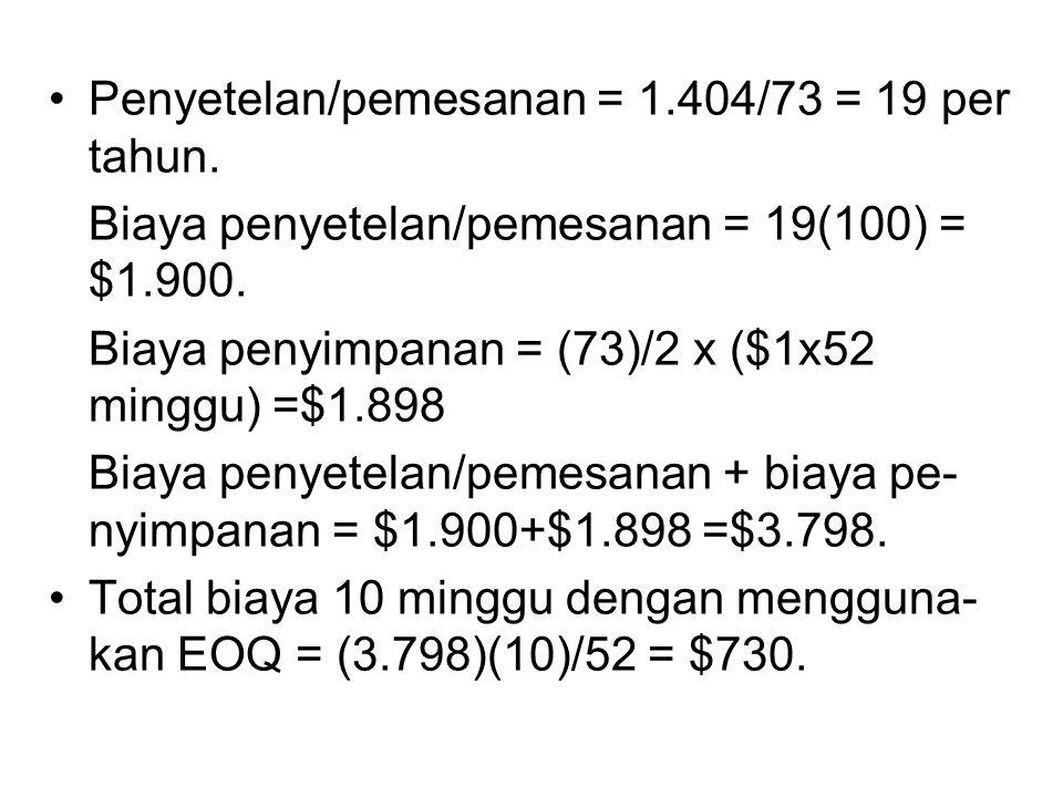 Penyetelan/pemesanan = 1.404/73 = 19 per tahun.