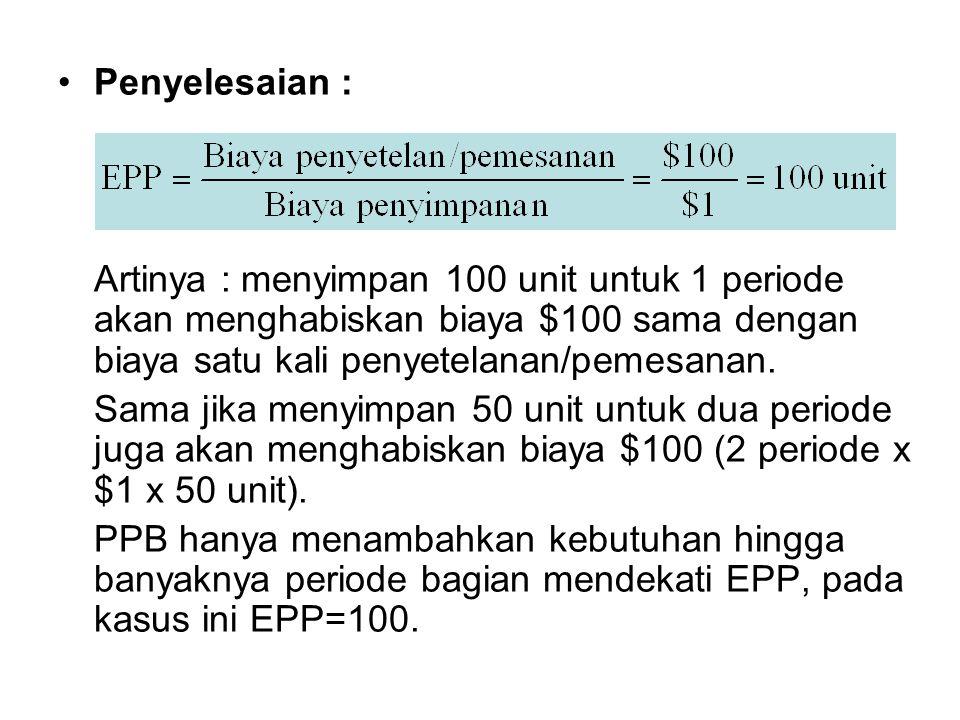 Penyelesaian : Artinya : menyimpan 100 unit untuk 1 periode akan menghabiskan biaya $100 sama dengan biaya satu kali penyetelanan/pemesanan.