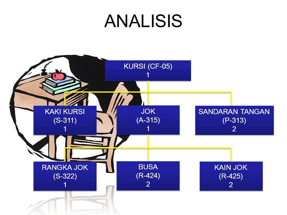ANALISIS KURSI (CF-05) 1 KAKI KURSI (S-311) 1 JOK (A-315) 1