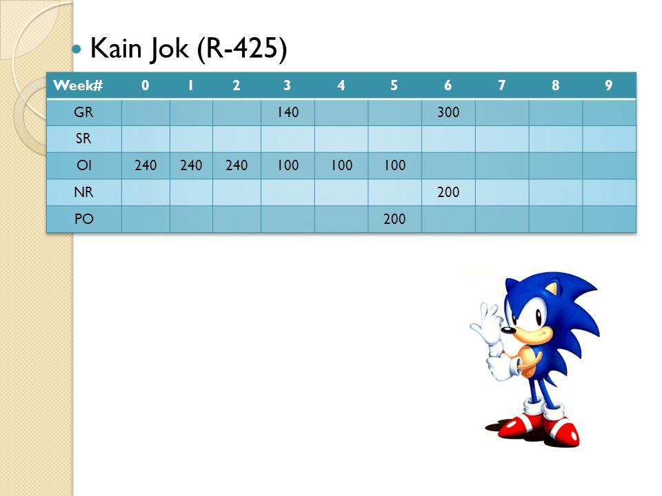 Kain Jok (R-425) Week# 1 2 3 4 5 6 7 8 9 GR 140 300 SR OI 240 100 NR