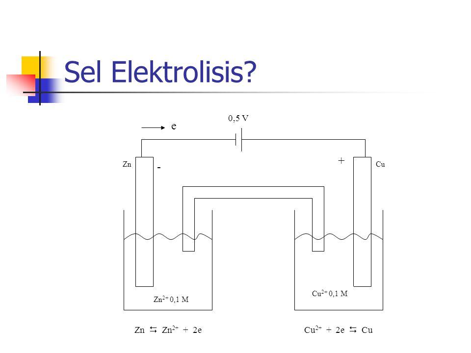 Sel Elektrolisis e + - Zn  Zn2+ + 2e Cu2+ + 2e  Cu 0,5 V Zn2+ 0,1 M