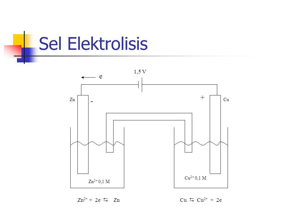 Sel Elektrolisis e + - Zn2+ + 2e  Zn Cu  Cu2+ + 2e 1,5 V Zn2+ 0,1 M