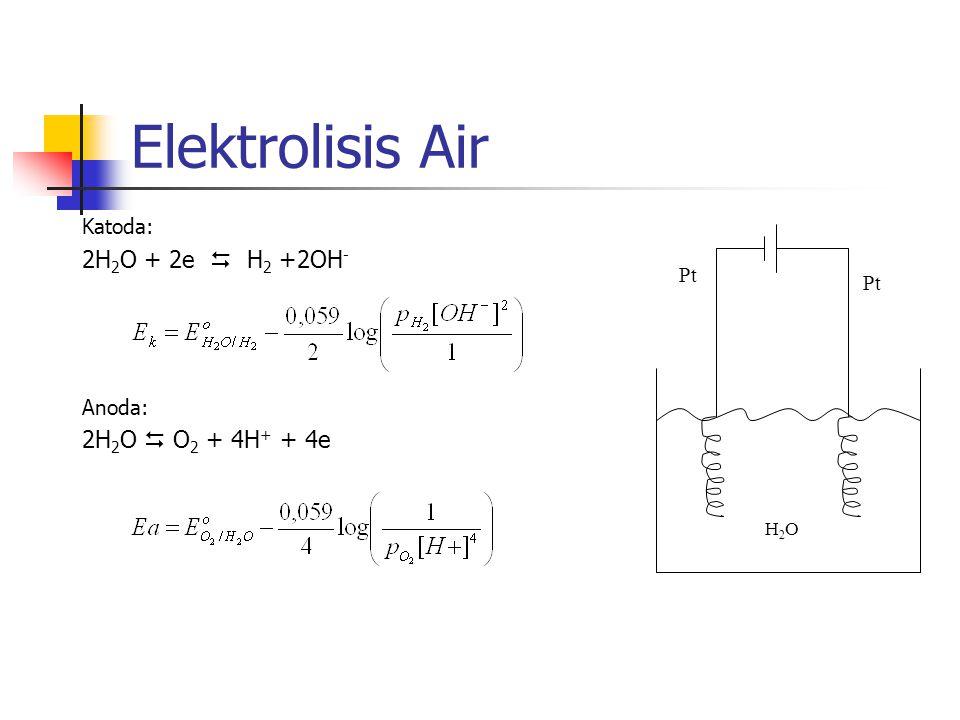 Elektrolisis Air 2H2O + 2e  H2 +2OH- 2H2O  O2 + 4H+ + 4e Katoda: Pt
