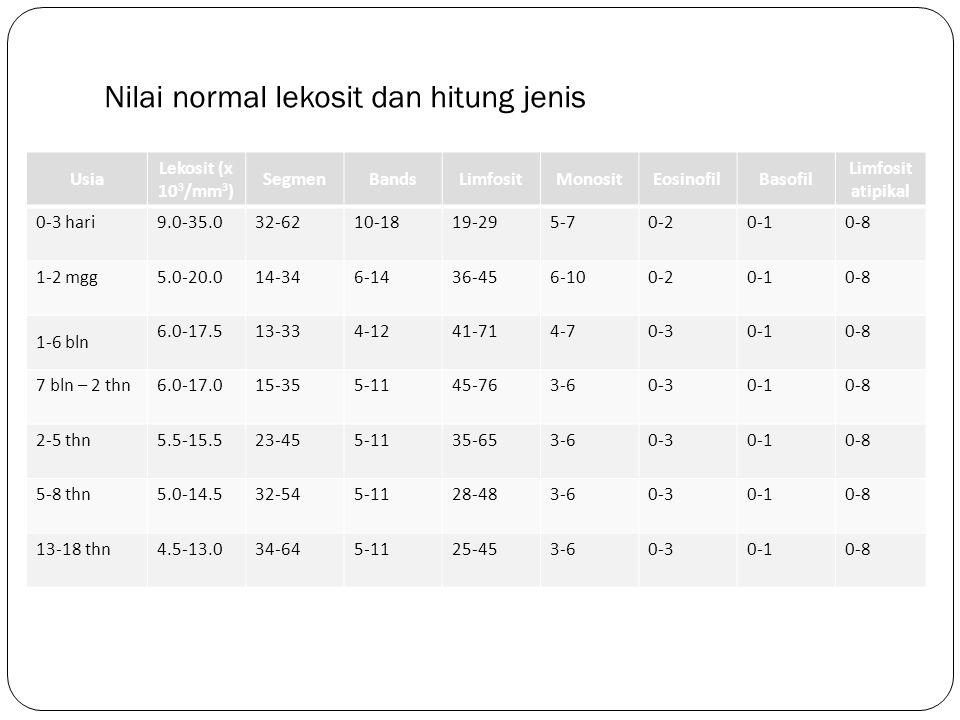 Nilai normal lekosit dan hitung jenis