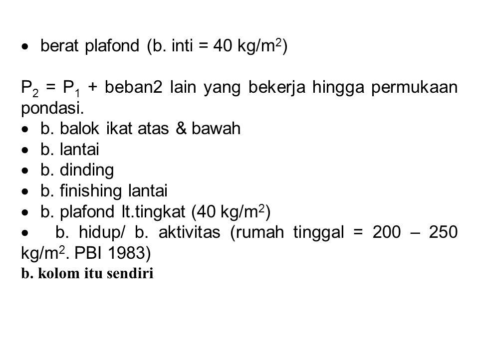 · berat plafond (b. inti = 40 kg/m2)