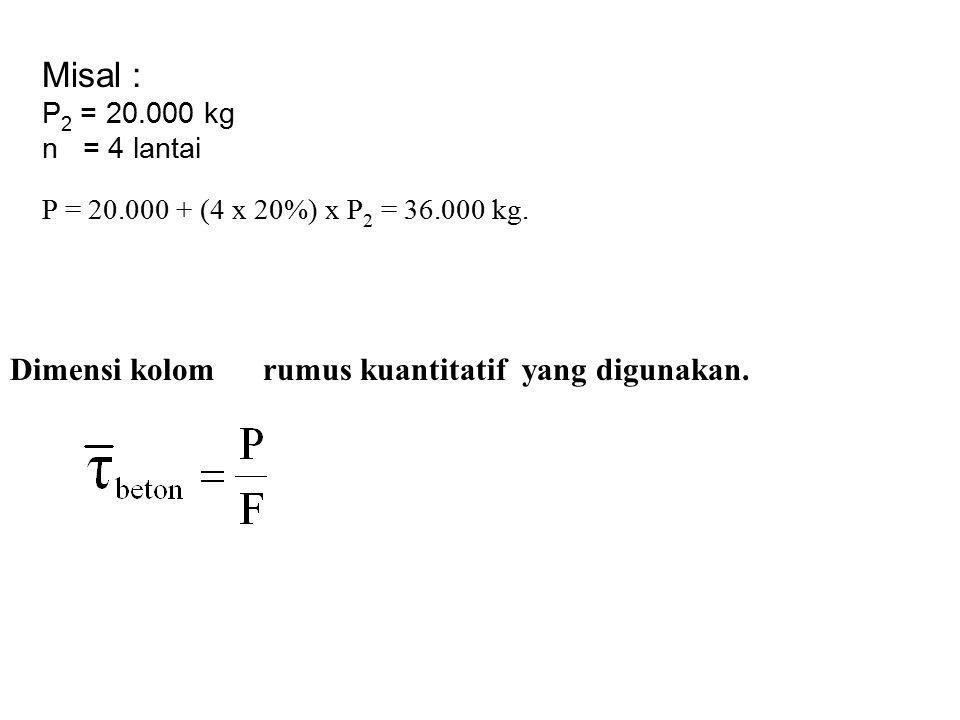 Misal : Dimensi kolom rumus kuantitatif yang digunakan. P2 = 20.000 kg