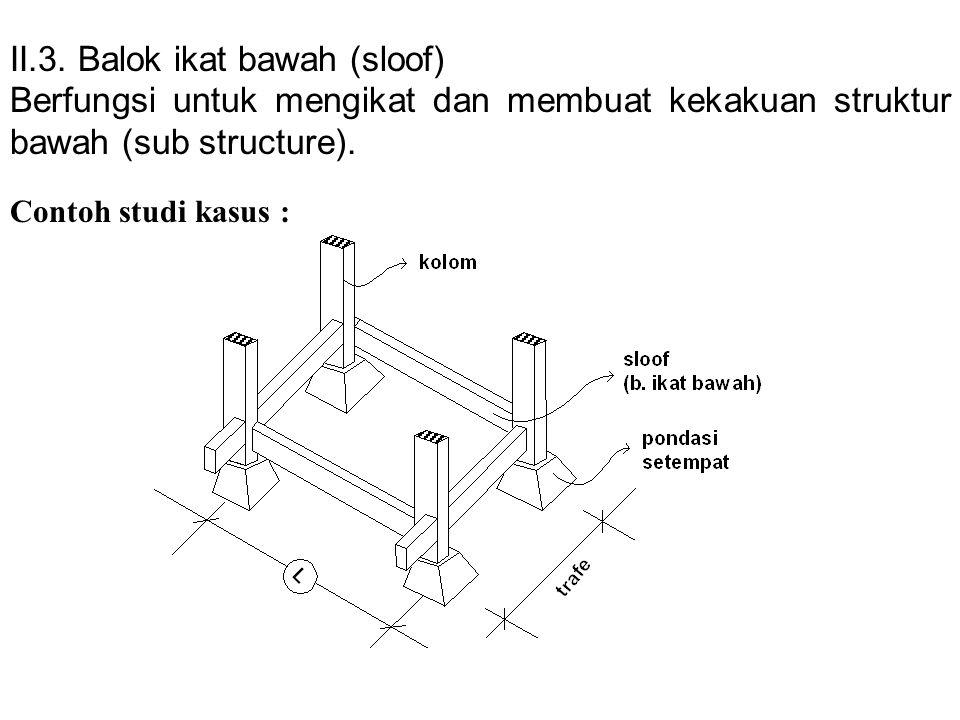 II.3. Balok ikat bawah (sloof)