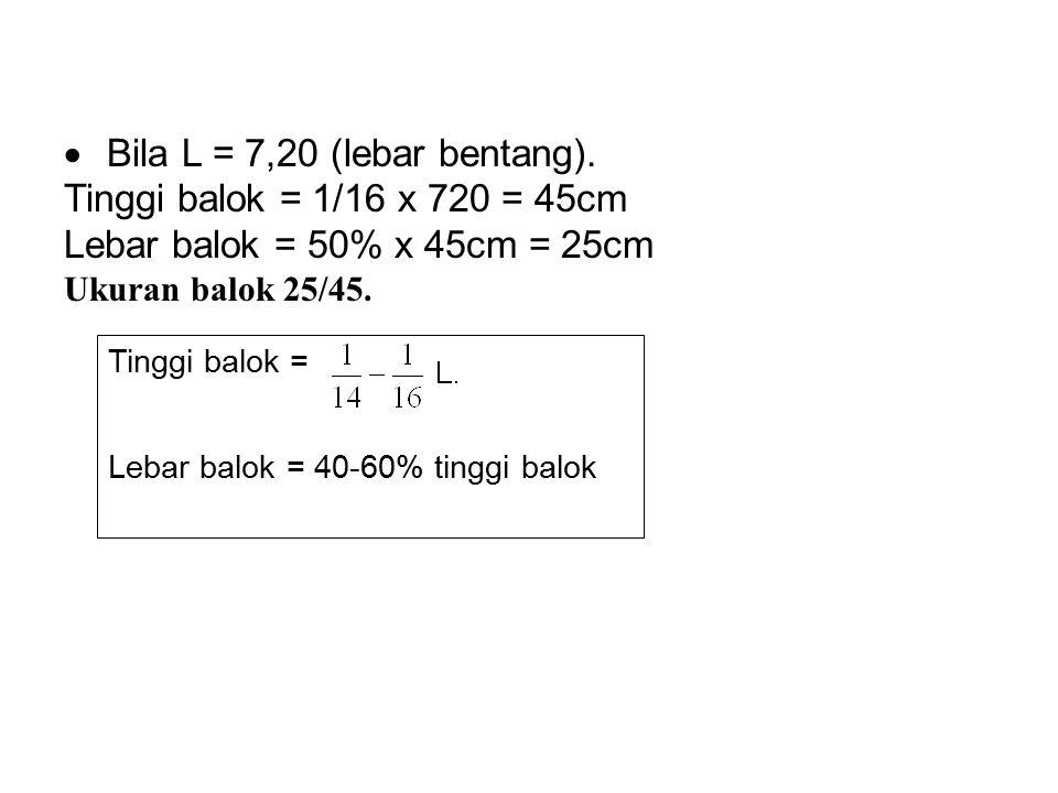 · Bila L = 7,20 (lebar bentang). Tinggi balok = 1/16 x 720 = 45cm