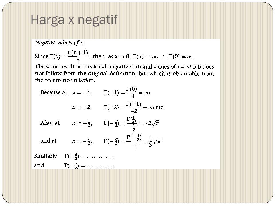 Harga x negatif