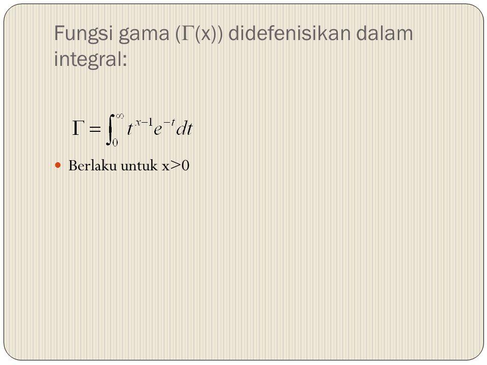 Fungsi gama ((x)) didefenisikan dalam integral: