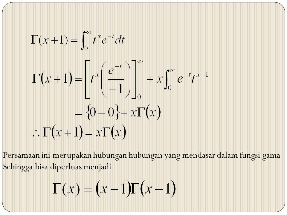 Persamaan ini merupakan hubungan hubungan yang mendasar dalam fungsi gama