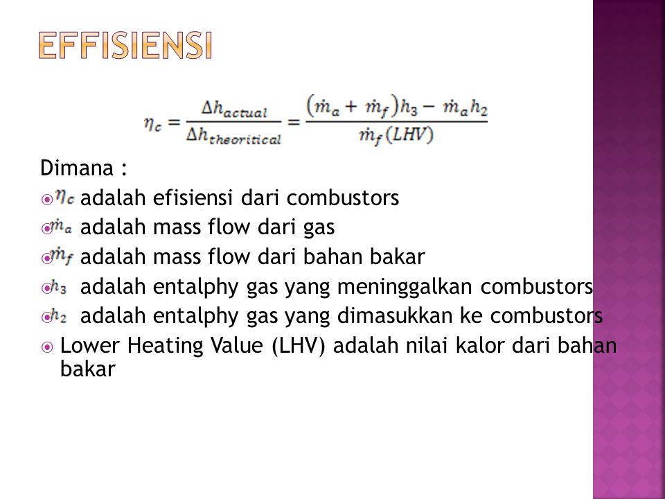 Effisiensi Dimana : adalah efisiensi dari combustors