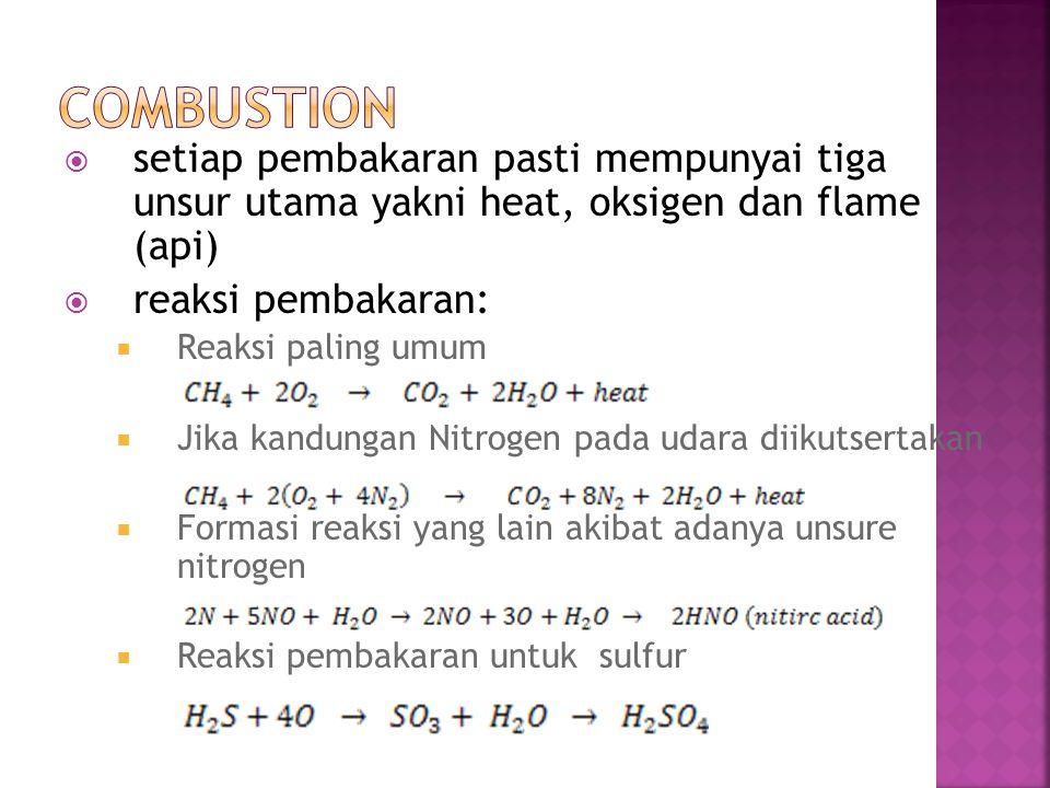 combustion setiap pembakaran pasti mempunyai tiga unsur utama yakni heat, oksigen dan flame (api)