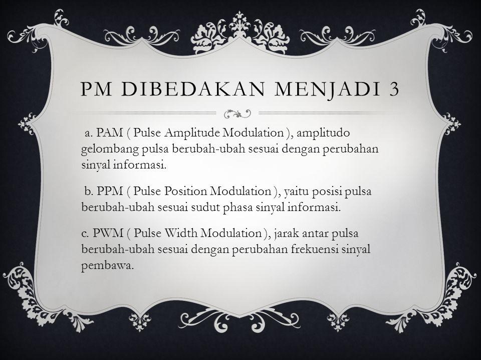 PM dibedakan menjadi 3 a. PAM ( Pulse Amplitude Modulation ), amplitudo gelombang pulsa berubah-ubah sesuai dengan perubahan sinyal informasi.