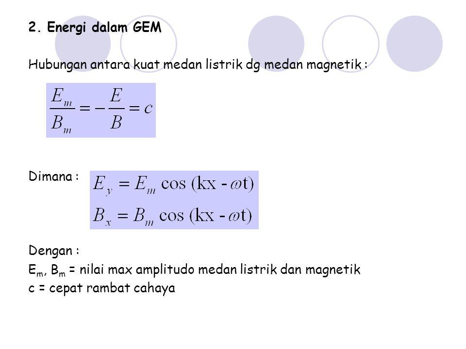 2. Energi dalam GEM Hubungan antara kuat medan listrik dg medan magnetik : Dimana : Dengan :