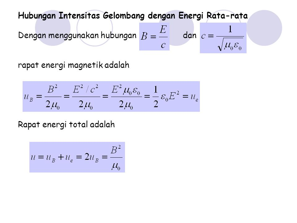 Hubungan Intensitas Gelombang dengan Energi Rata-rata