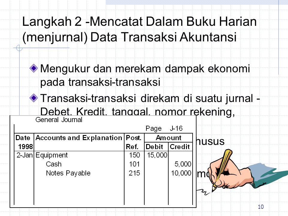 Langkah 2 -Mencatat Dalam Buku Harian (menjurnal) Data Transaksi Akuntansi