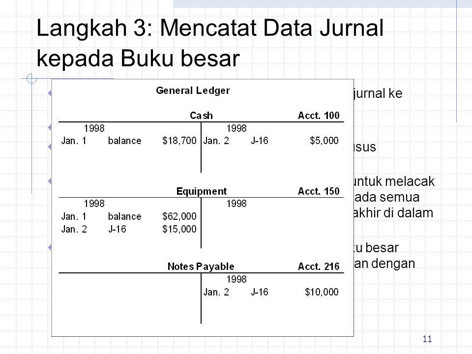 Langkah 3: Mencatat Data Jurnal kepada Buku besar